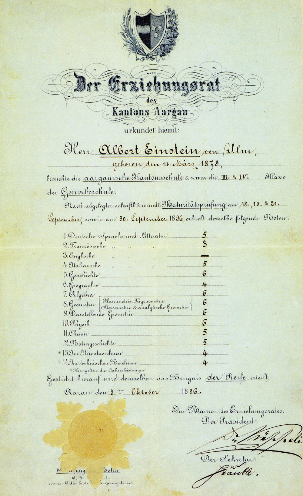 Einstein's matriculation certificate at the age of 17