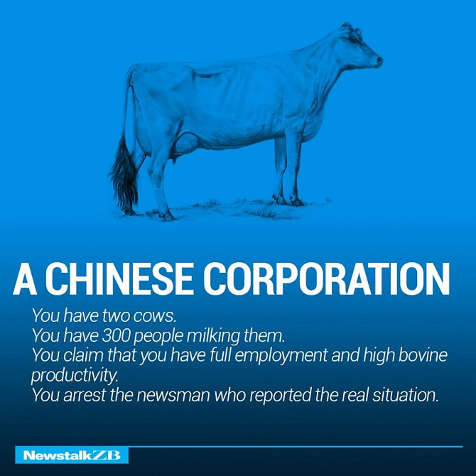 A Chinese Corporation