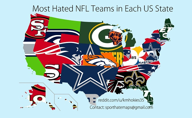 Most Hated NFL Teams