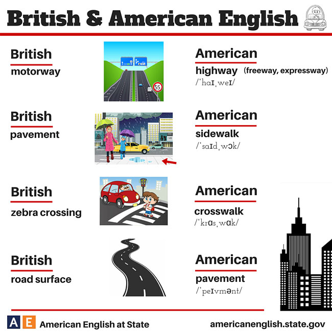 essay about the differences between american and british english Difference between british and american english words part 2.